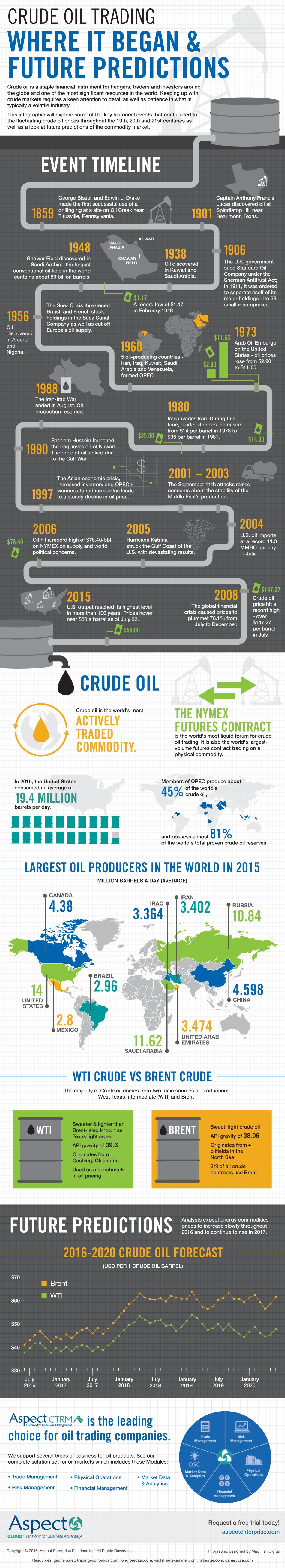 crude-oil-infographic