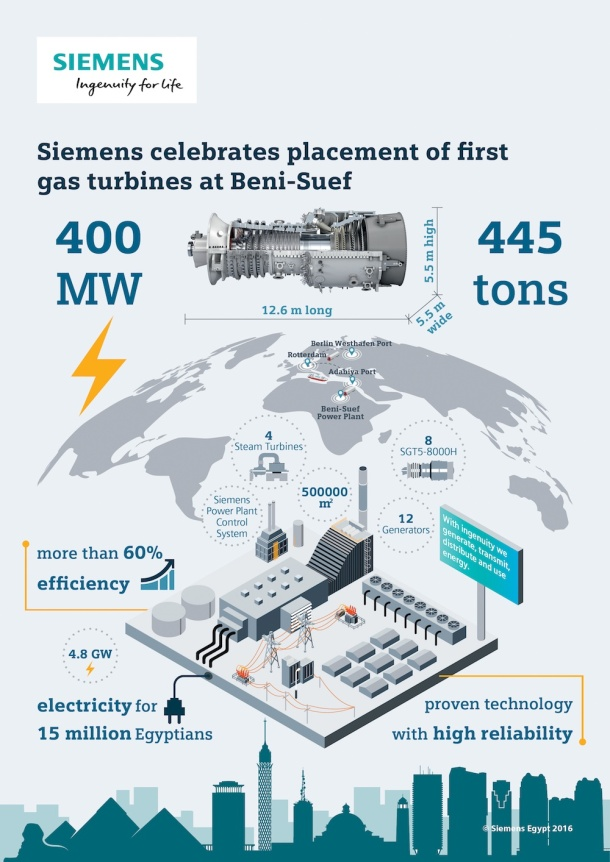 infographic-gas-turbines