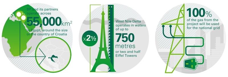 WND infographic