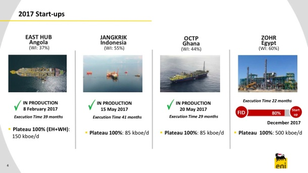 Eni 2017-second-quarter-results
