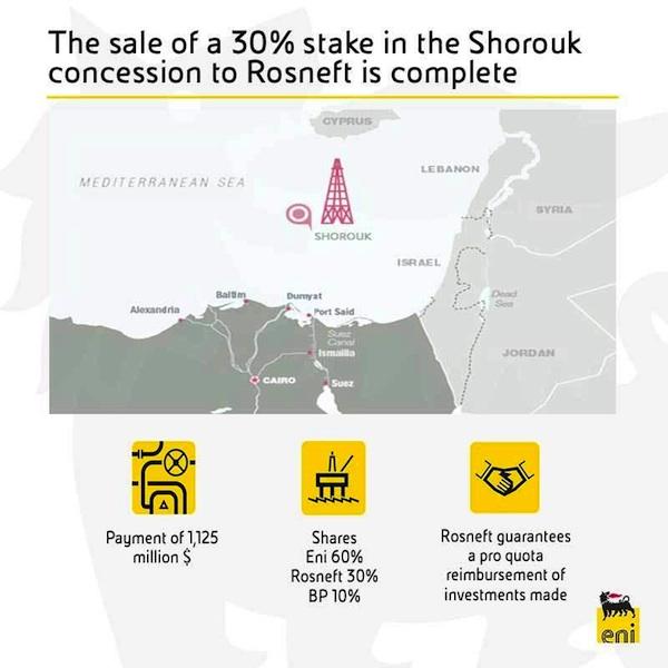 Eni-Rosneft-Shorouk