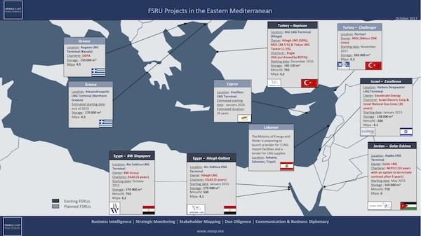 FSRU-projects