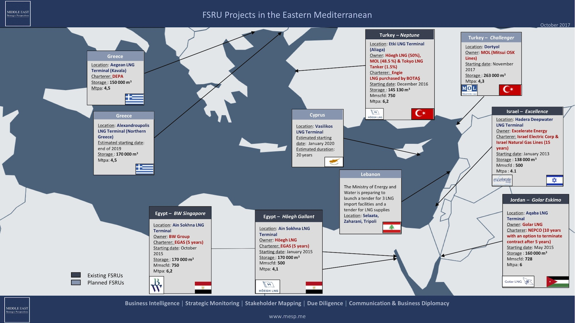 Infographic Fsru Projects In The Eastern Mediterranean