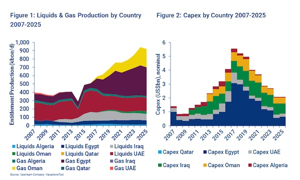 bps-production-and-cost-profiles-between-2005-2025